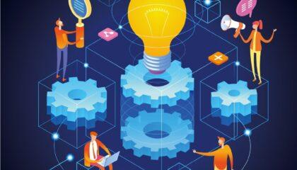 Wirkkräfte Geschäftsmodellinnovation