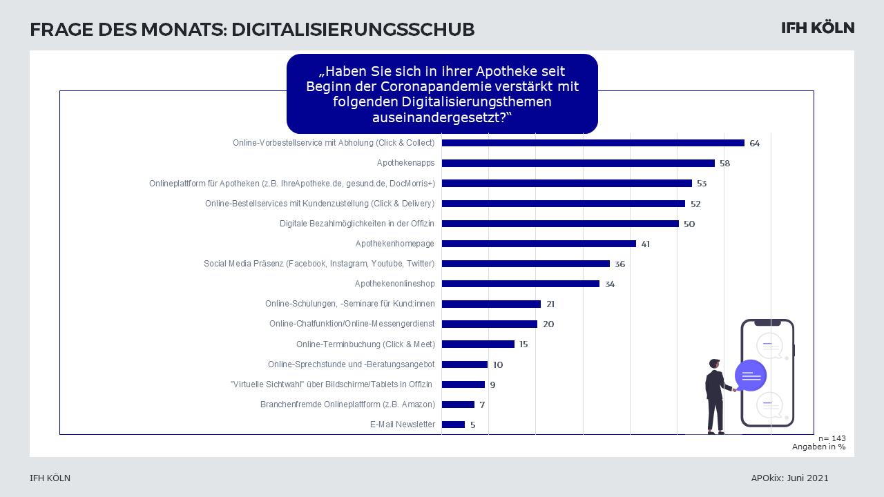 APOkix Juni Digitalisierungsthemen in Apotheken